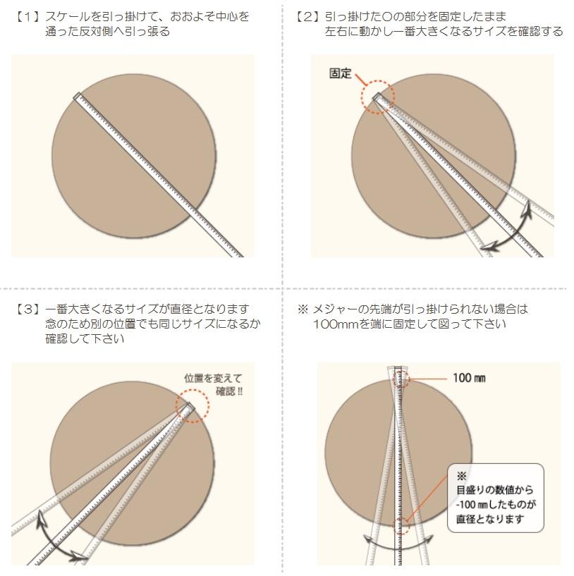 円形サイズの測り方
