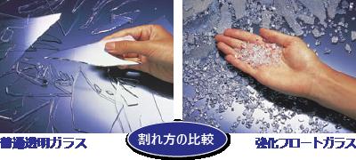 割れる 強化 ガラス